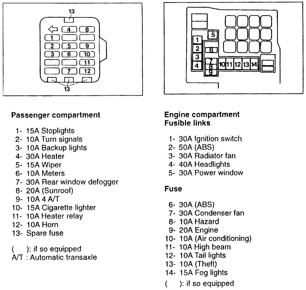 galant fuse box wiring diagrams