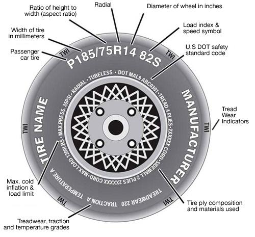 2001 mitsubishi mirage tire size