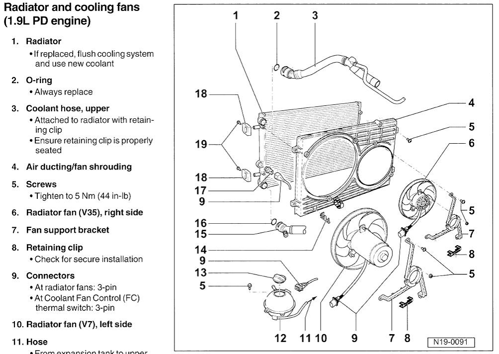 Vw Radiator Fan Switch Wiring - Wiring Diagram Information on
