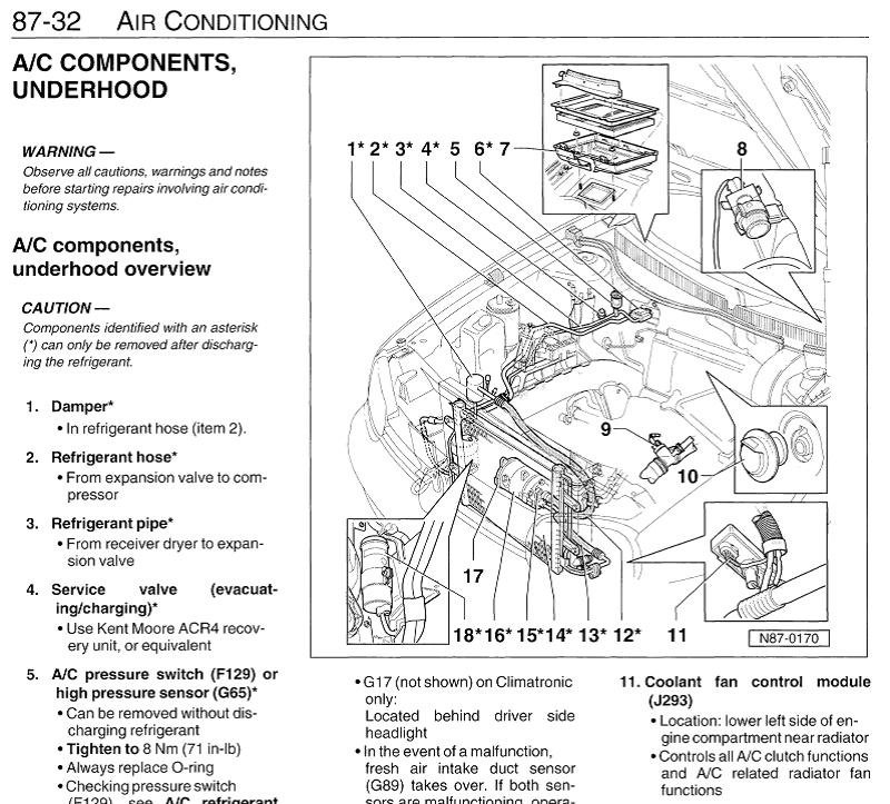 Diagram Of 2002 Vw Jetta Fan - Wiring Diagram Library
