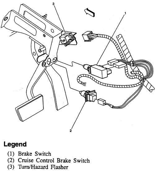 Chevrolet Suburban Questions Where is the turn signal relay on a – Light Wiring Diagram 95 Tahoe
