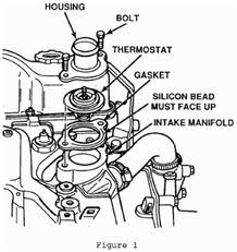 Discussion T4338 ds567989 on dodge ram 1500 cooling system diagram 4 7