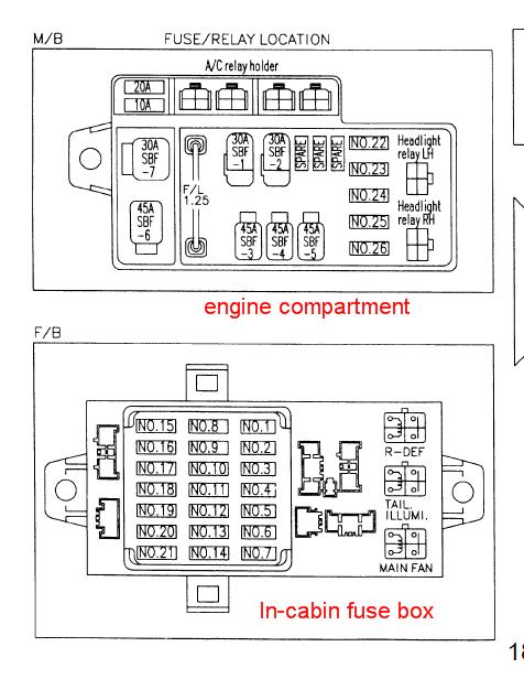 1999 subaru outback fuse box diagram amotmx
