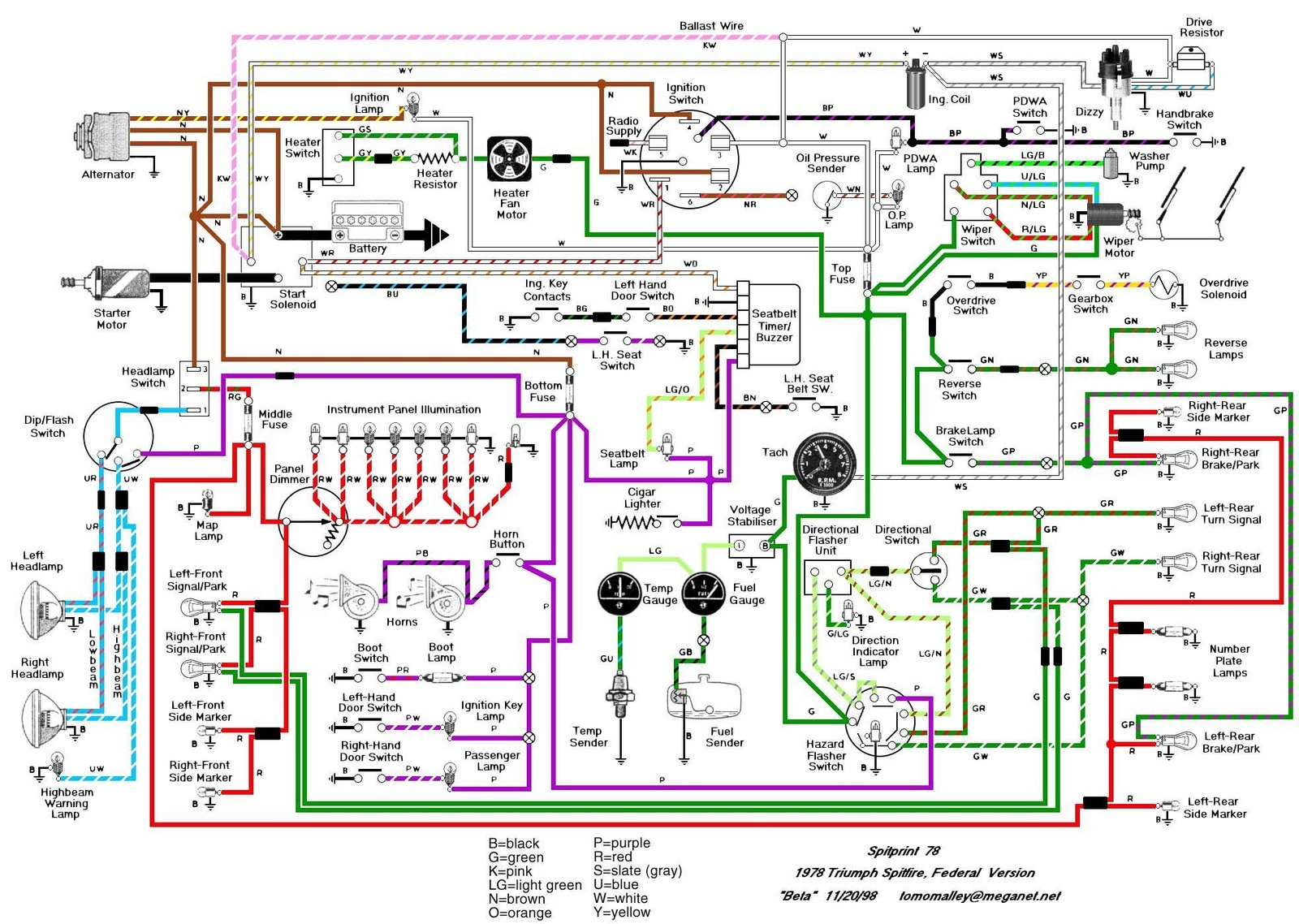 wiring diagram for 1980 mgb. wiring. wiring diagram instructions, Wiring diagram