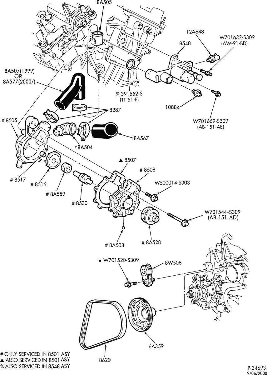mercury montego fuse diagram