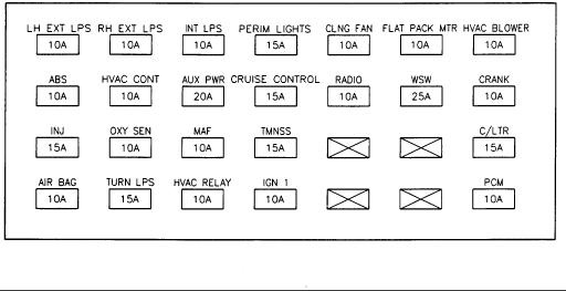 98 Buick Lesabre Fuse Diagram - Schematics Online on