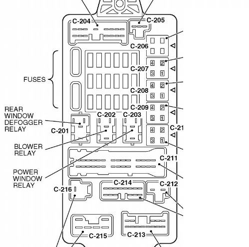 fuse panel diagram 2000 2005 chevrolet impala html