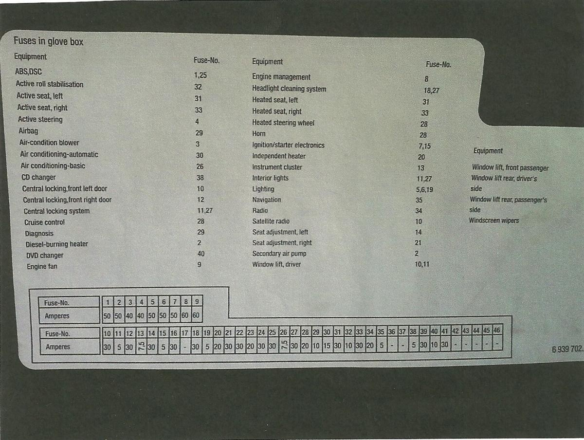 2006 Bmw M5 Fuse Panel Diagram Wiring Libraries Instrument Junction Box Todayse39 Library