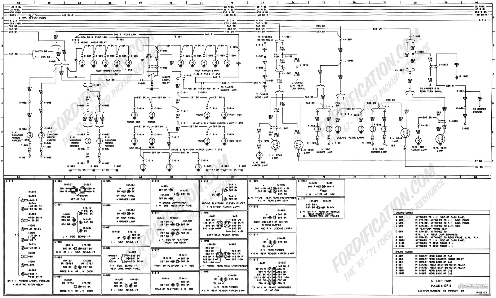 ford heavy duty truck wiring diagrams diagram 99 ford f250 trailer wiring diagram jodebal com