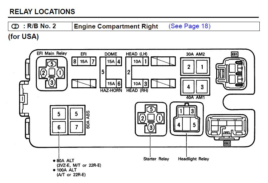 94 camry fuse box diagram