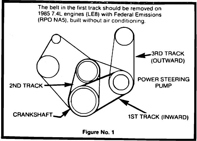 Chevrolet Chevy Van Questions 1977 G10 Pulley Diagram