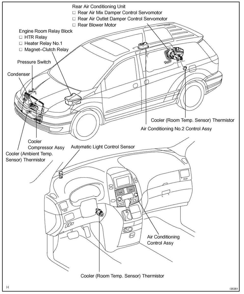 Kia Spectra Fuse Box Diagram besides 2004 Kia Sedona Coolant Thermostat Location besides Fuses And Relay Kia Sedona 1999 2006 further Chevrolet Impala Mk8 Eighth Generation 2000 2006 Fuse Box Diagram also T11609465 Finding location tcm ecm 04 kia sorento. on 2005 kia sedona fuse box location