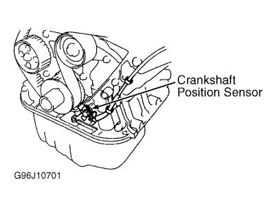 92 96 Toyota Camry Crankshaft Sensor Location on ford ranger throttle position sensor wiring diagram