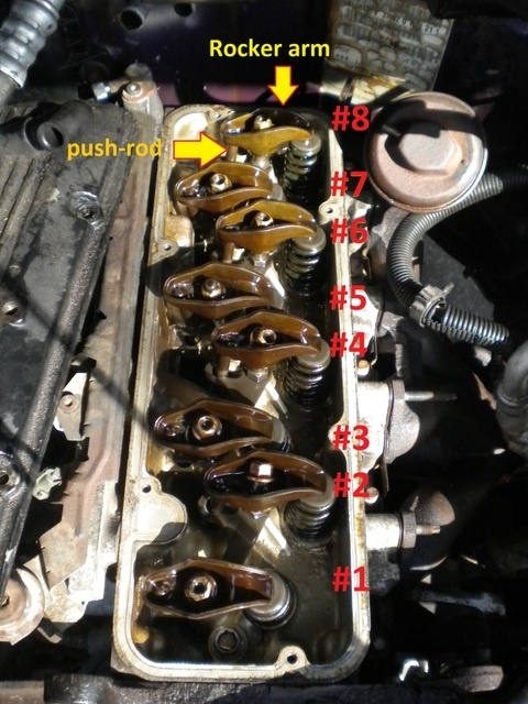 chevrolet s-10 questions - 1987 s10. i have replaced fuel filter, oil and  oil filter, distributor... - cargurus  cargurus