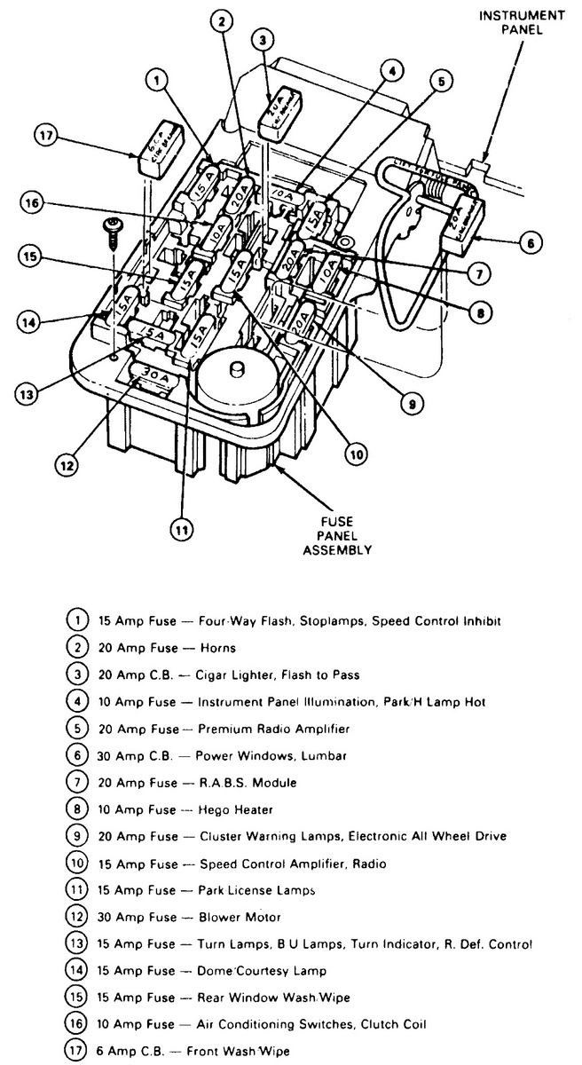 ford ranger questions need to know what fuse is for windsheildd rh cargurus com 1991 ford ranger fuse panel diagram 2005 Ford Ranger Fuse Box Diagram