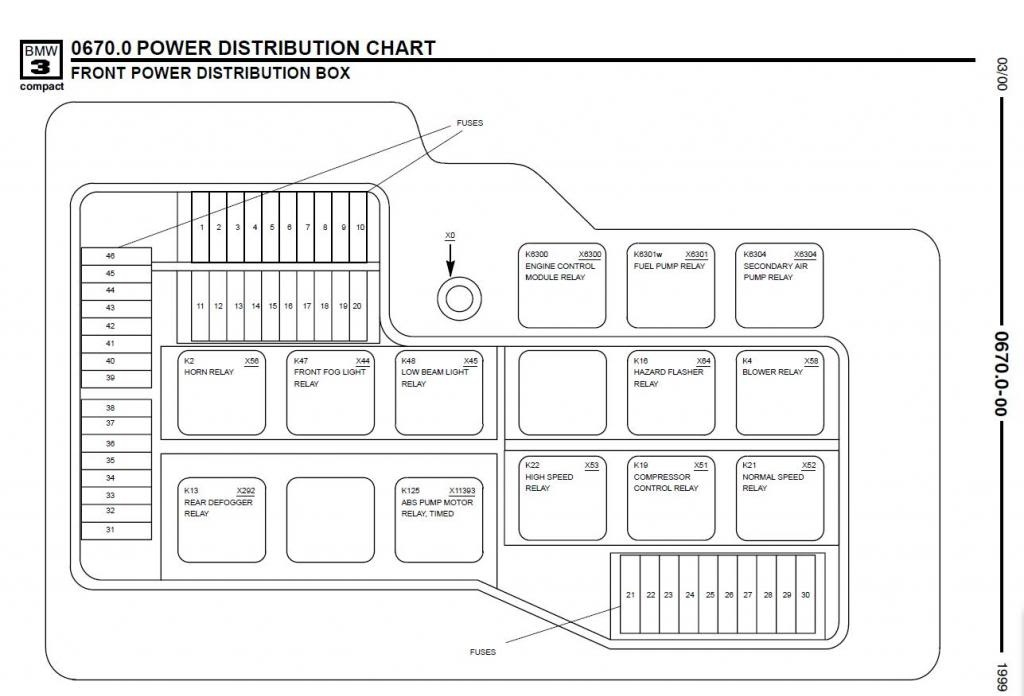 fuse diagram 1997 bmw 528i fuse box location bmw 740il trunk fuse box