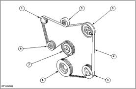mercury cougar questions need a diagram for a 1999 cougar mahindra scorpio fan belt solved serpentine belt routing diagram