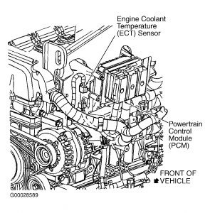 chevrolet blazer questions where is the thermostat censor located 2014 Chevy Cruze Engine Diagram