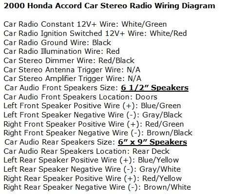 Honda Accord Questions - what is the wire color code for a 2000 ...