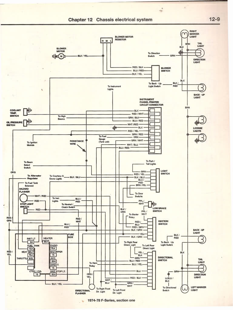 1979 Ford F100 Turn Signal Wiring Diagram - All Diagram ... F Turn Signal Wiring Diagram on