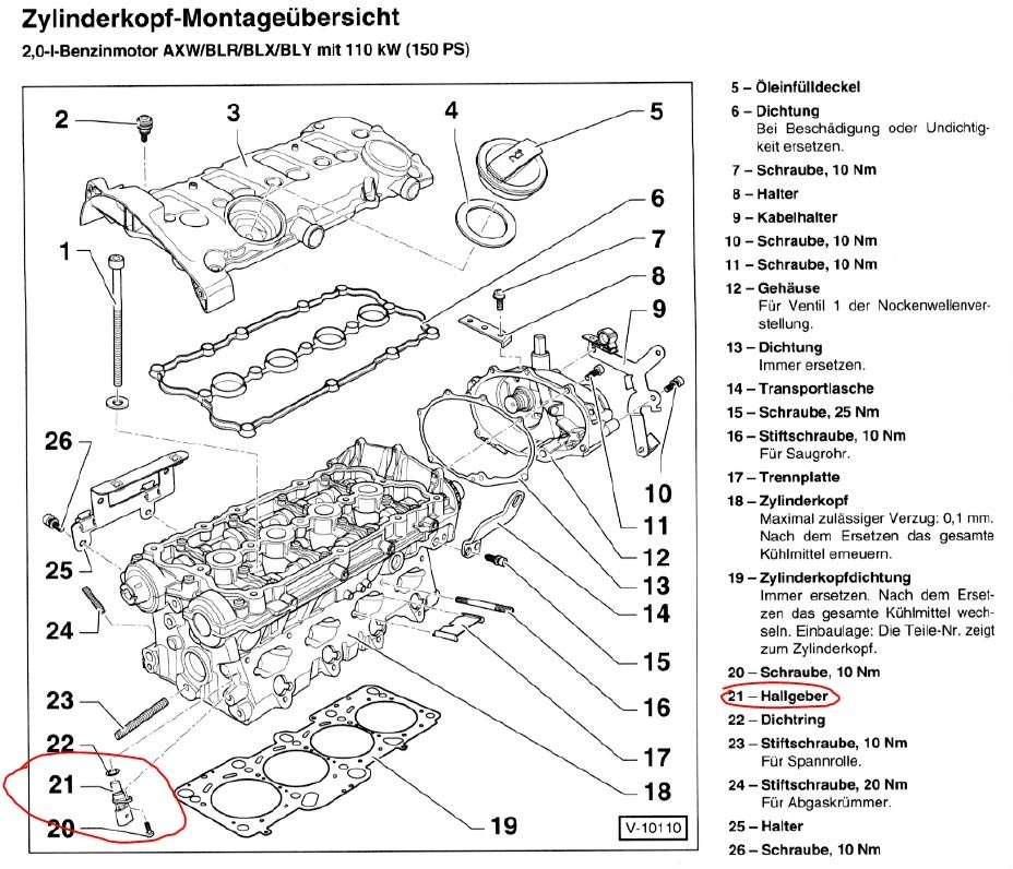 Volkswagen Jetta Questions - Location of Camshaft sensor in 2007 2.0 ...