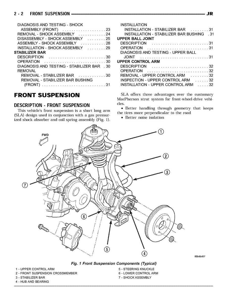 Dodge Stratus Questions