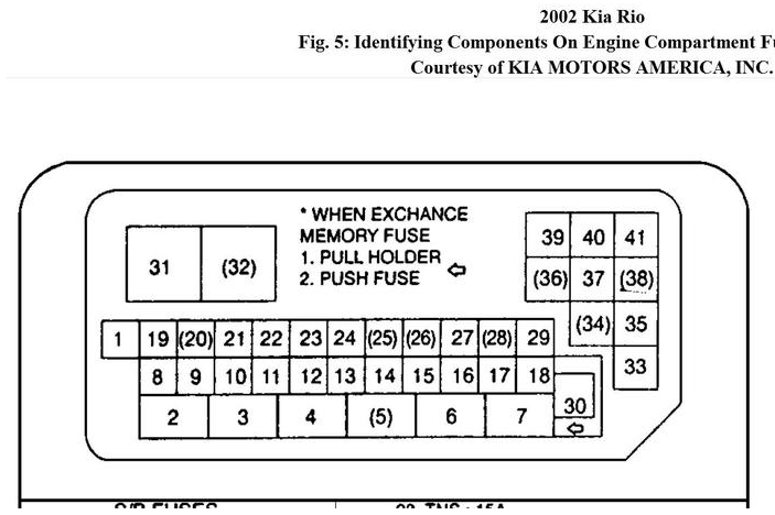 diagram of fuse box for 2002 2 5l jaguar x type diagram of fuse box for 2002 kia rio kia rio questions - which fuse controls the lamp in the back trunk of the car? - cargurus #1