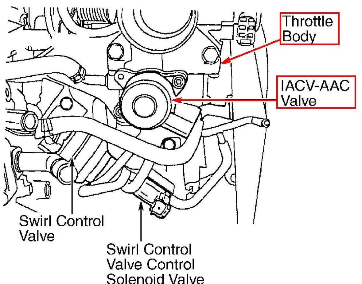 Nissan Sentra Questions So Why Does My Car Keep Turning Off Is It Evo X Engine Diagram Cause Of The Map Sensor That Cargurus