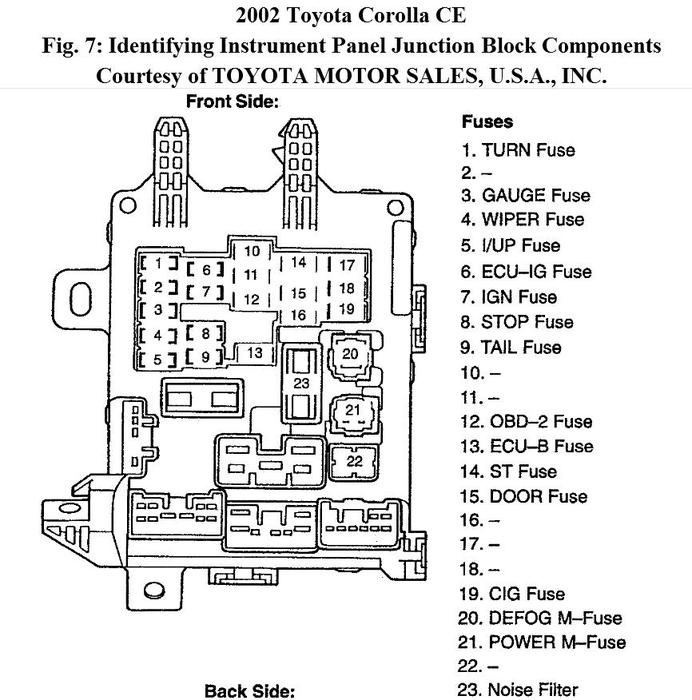1998 Toyota Camry Interior Fuse Box Diagram