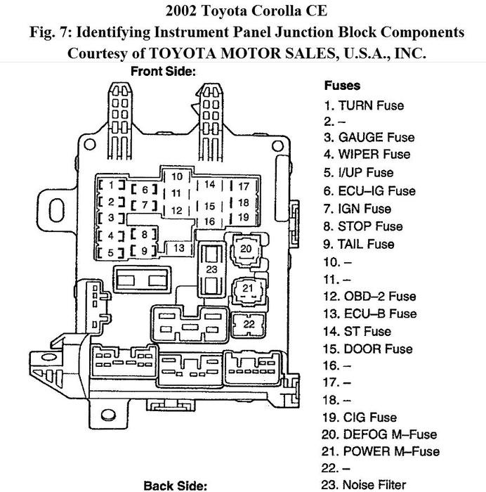 1989 toyota corolla fuse box diagram