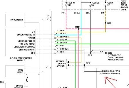 Lumina Wiring Gm - Wiring Diagrams Name path-cooperative -  path-cooperative.illabirintodellacreativita.it | 99 Lumina Turn Signal Wiring Diagram |  | path-cooperative.illabirintodellacreativita.it