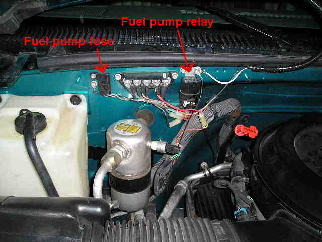 1991 Chevrolet Blazer S10 Fuel Pump Fuse Box Car Wiring Diagram