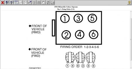 oldsmobile cutlass ciera questions firing order for a 94 cutlass rh cargurus com 1993 oldsmobile cutlass ciera stereo wiring diagram 1989 Oldsmobile Cutlass Ciera