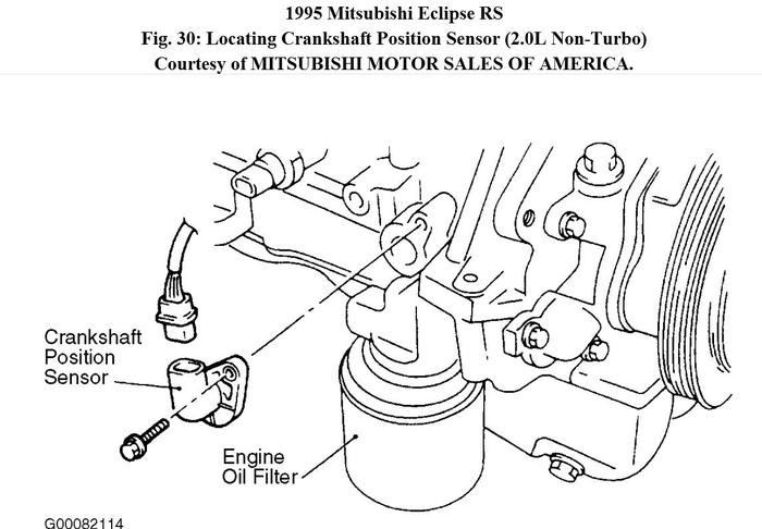 A Spark Plug Wiring Diagram For 2003 Mitsubishi Eclipse Schematic