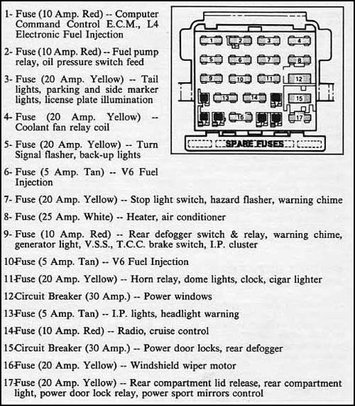 pontiac fiero fuse box diagram database wiring s static cargurus images site 2014 09 13 10 16 pic 8328403554167356848 1600x1200
