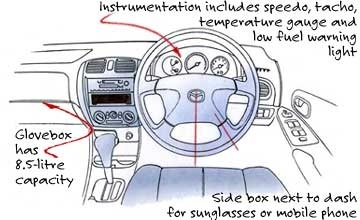 Mazda 323 Questions Hi The Hold Light Turn On When The 4 Speed