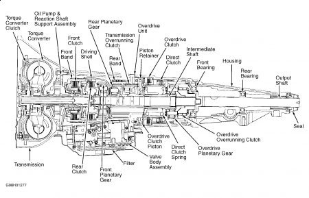 2001 Ram 1500 Transmission Diagram - Product Wiring Diagrams •