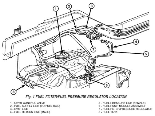 Fuel Filter For 97 Jeep Cherokee wiring diagrams image free