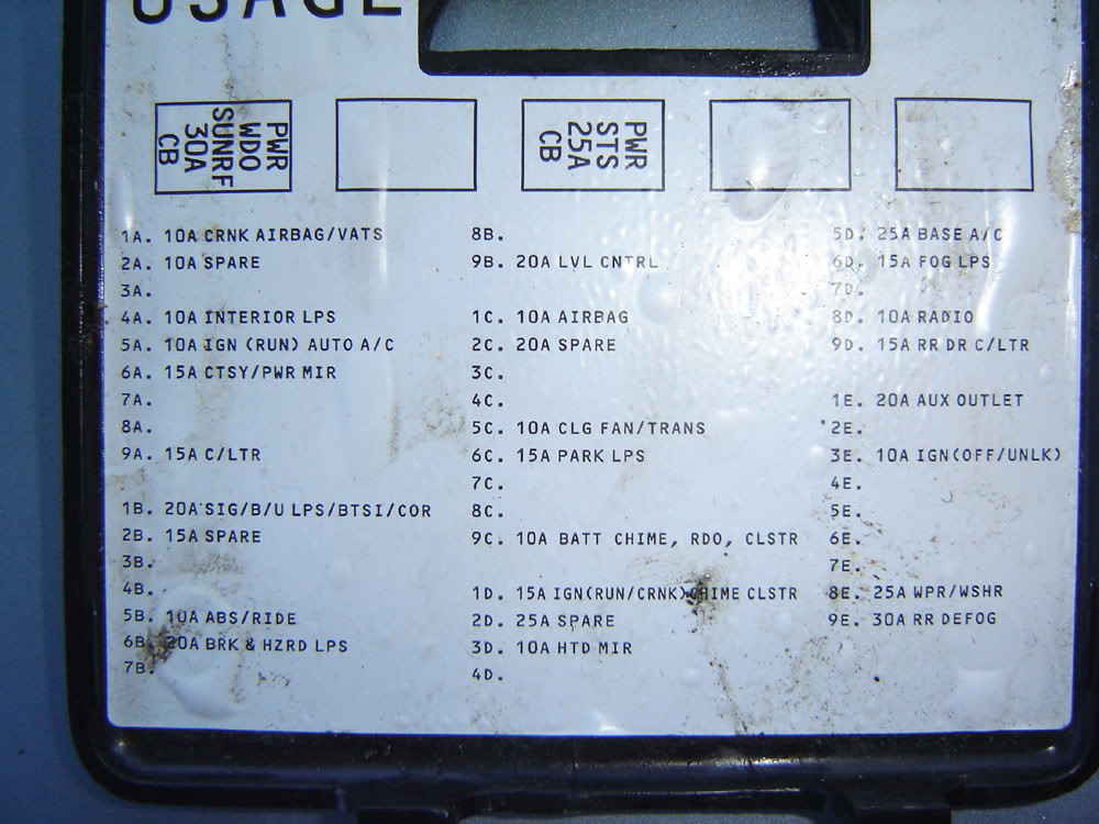 Fuse Panel Diagram For 92 Deville - Wiring Diagram Article on
