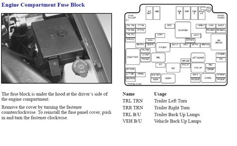 Chevy Fuse Relay Box - Wiring Diagrams ROCK