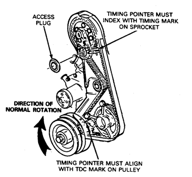 Engine Timing Belt Diagram