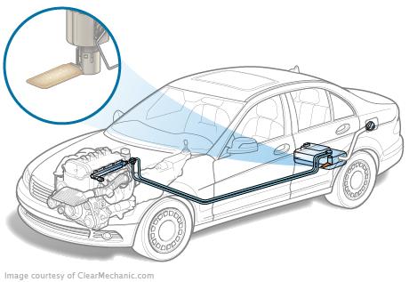 2003 Nissan Altima Fuel Filter Location | Manual e-books