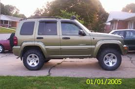 jeep liberty questions i have a 2014 jeep liberty. Black Bedroom Furniture Sets. Home Design Ideas