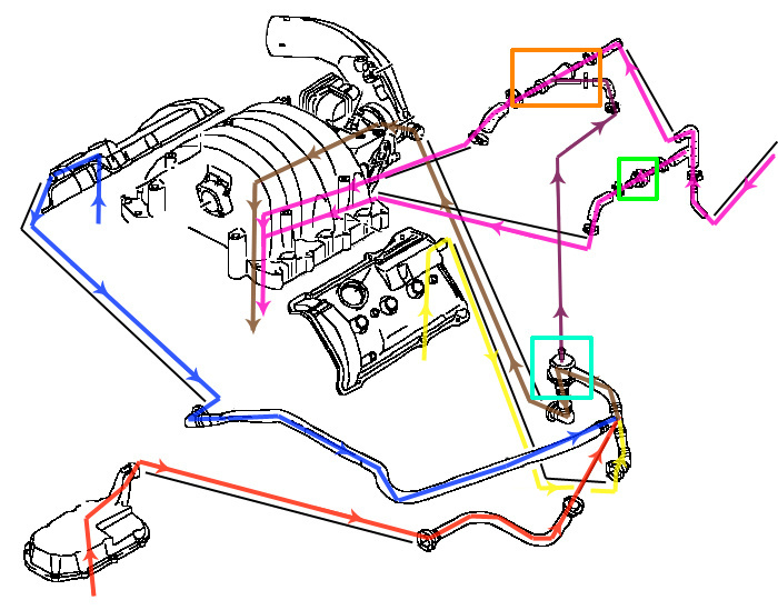 Diagram For A 1992 Chevy Blazer Motor Repalcement Parts And Diagram