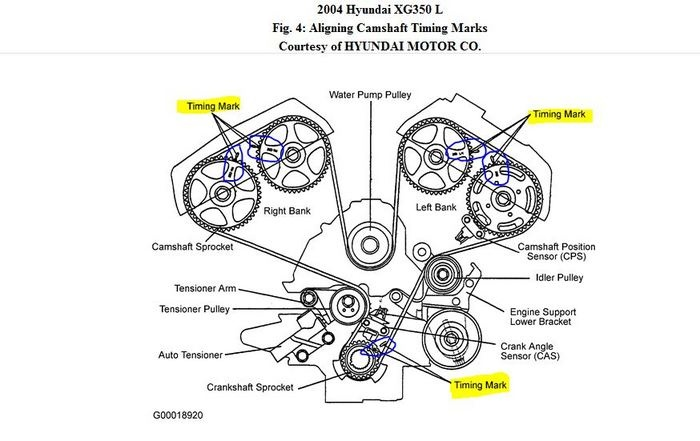 2004 Hyundai Xg350 Timing Marks 28 Images I Need To Install A