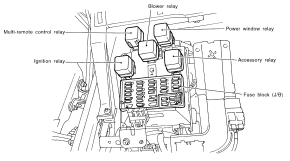 Fuse Box Diagram Vauxhall Astra besides 2012 Infiniti Fuse Box Diagram besides Discussion D575 ds614431 further Fuse Box G35 moreover Jayco Fuse Box Location. on 2007 infiniti fx35 fuse box locations