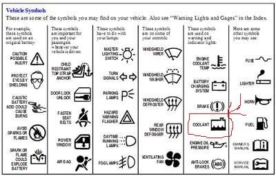 Chevrolet Questions What Does Water Level Light Look