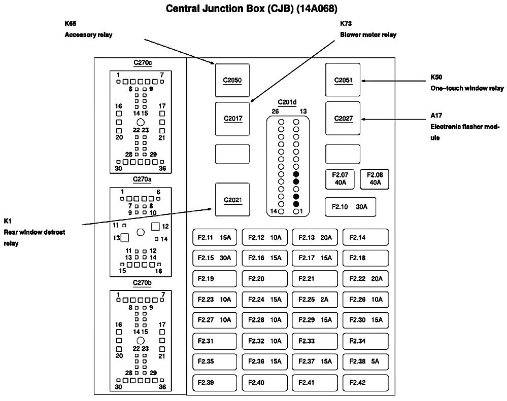 2007 ford taurus fuse box diagram detailed schematics diagram rh keyplusrubber com 2004 Ford Taurus Fuse Box Diagram 2006 Ford Taurus Fuse Box Diagram