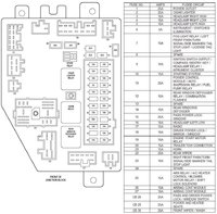 jeep liberty questions i can\u0027t find which fuse is for my turn 2014 Toyota RAV4 Radio Fuse Location Toyota Rav4 Fuse Box Diagram #17