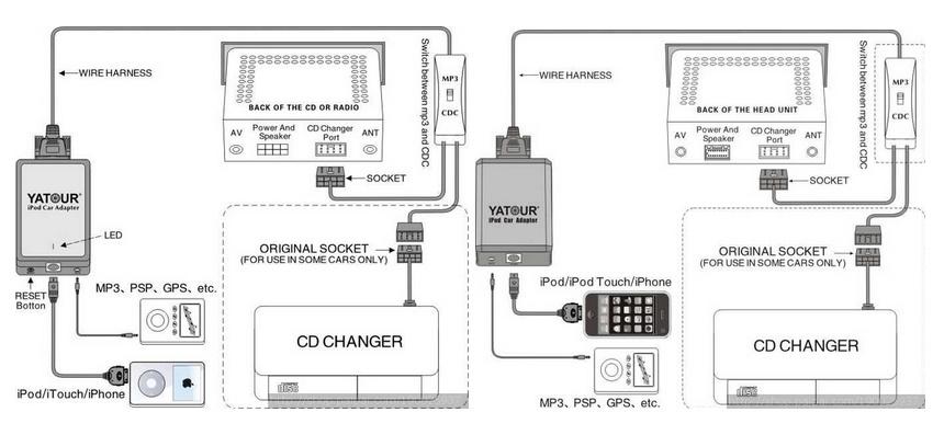 nissan radio wiring diagram aux input